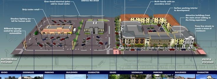 740 Best Urban Design Inspiration Images On Pinterest Landscape Architecture Design Public
