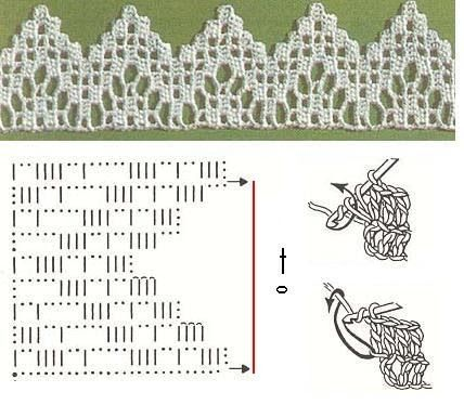 Pontas e entremeios - solange- crochê e tricô - Λευκώματα Iστού Picasa