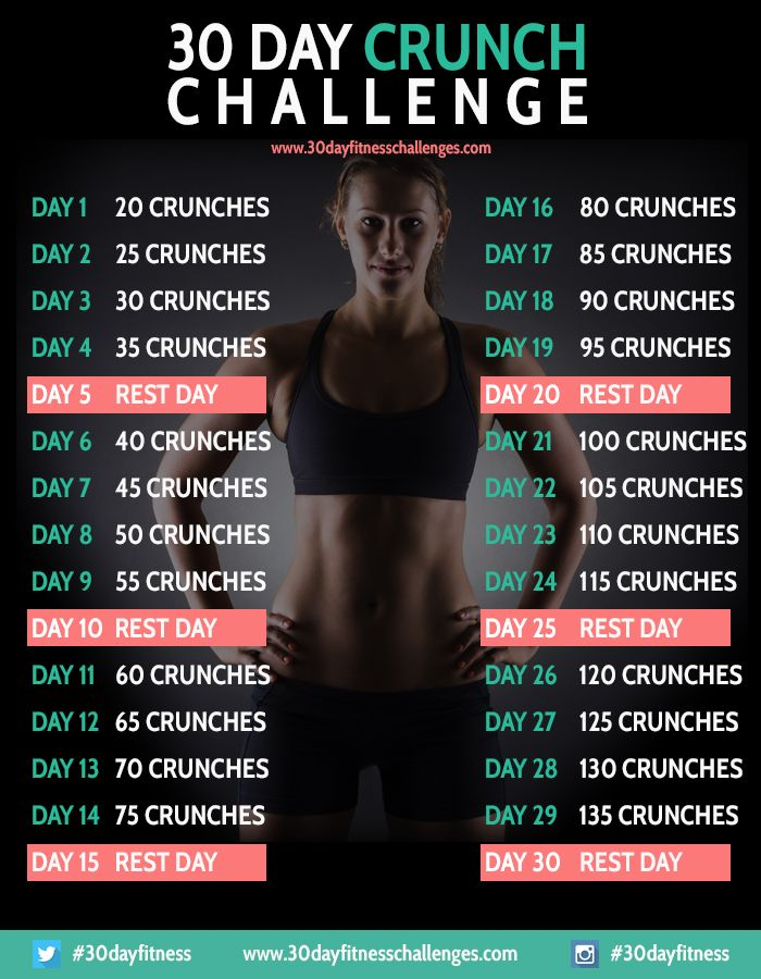 30 Day Crunch Challenge Fitness Workout - 30 Day Fitness Challenges