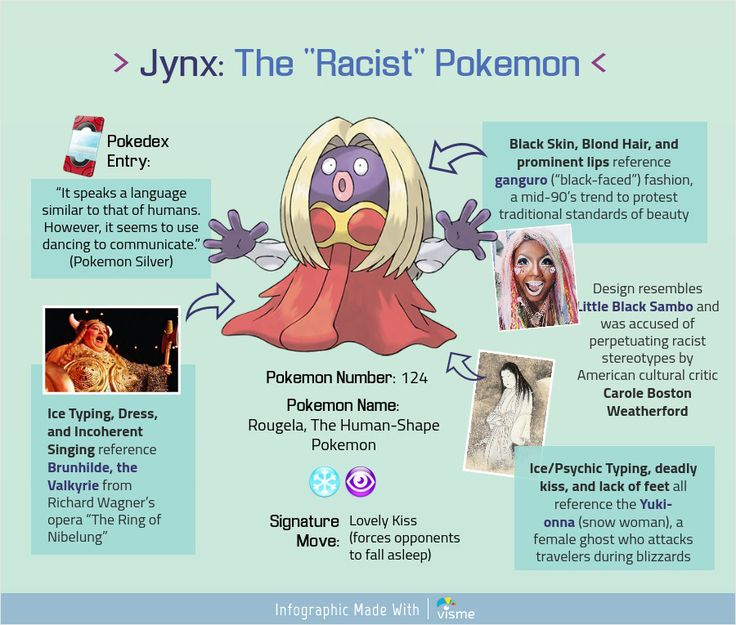 The 5 biggest controversies in Pokemon history.
