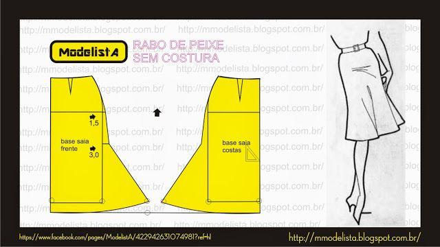 ModelistA: SAIA RABO DE PEIXE