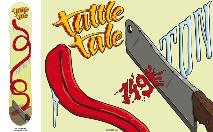 A Tattle Tale Case Study Help - Case Solution & Analysis