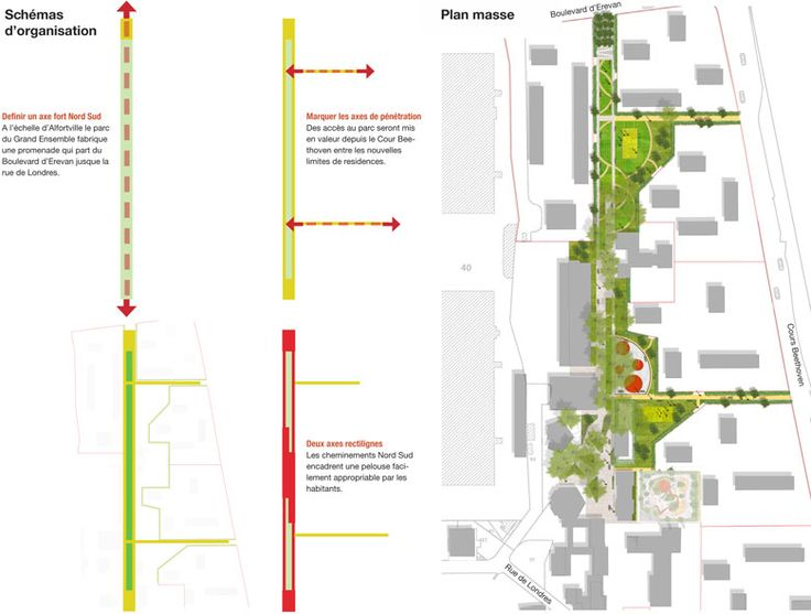 28 best urban planning espace libre images on pinterest for Outer space urban design