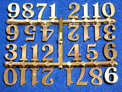 Нумерология: судьбоносные годы в жизни человека