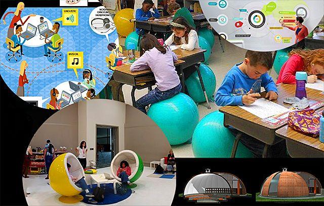 Montage van beelden die samen een indruk geven van het klaslokaal en de school van de toekomst. - geluksdoctorandus.nl