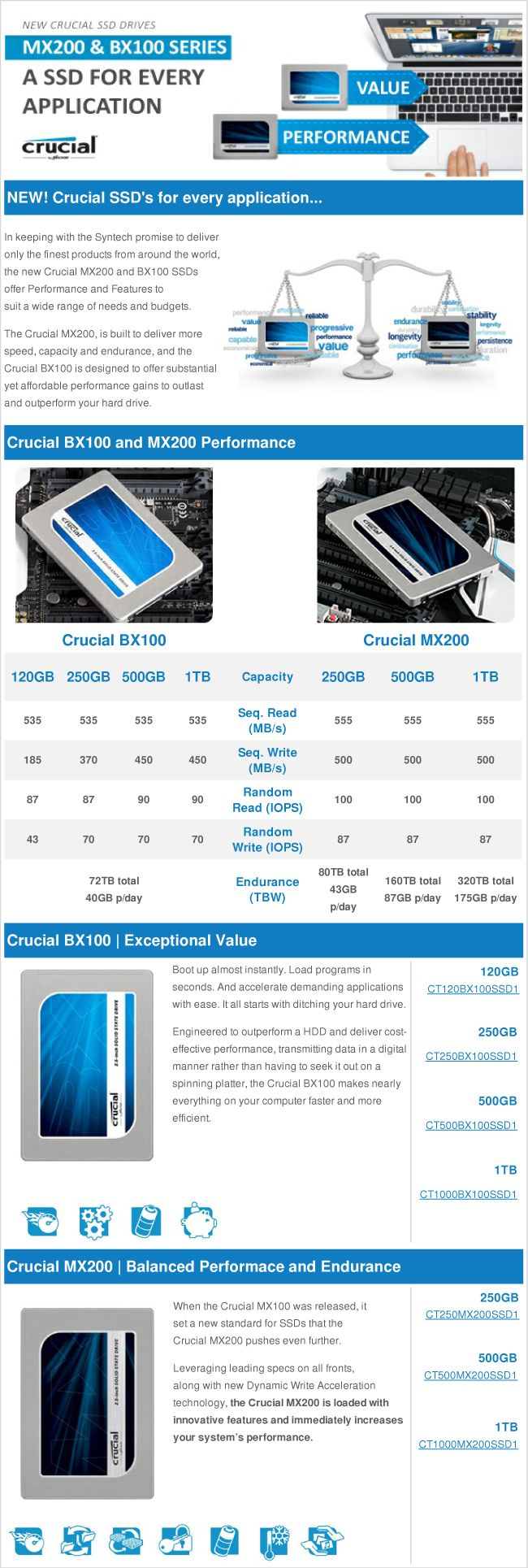 Crucial_BX100_and_MX200_SSDs.jpg (650×1929)