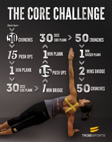 Complete the core workout everyday for 7 days. Improve your muscular endurance and test your abs, arms, glutes and core with the Core Workout!