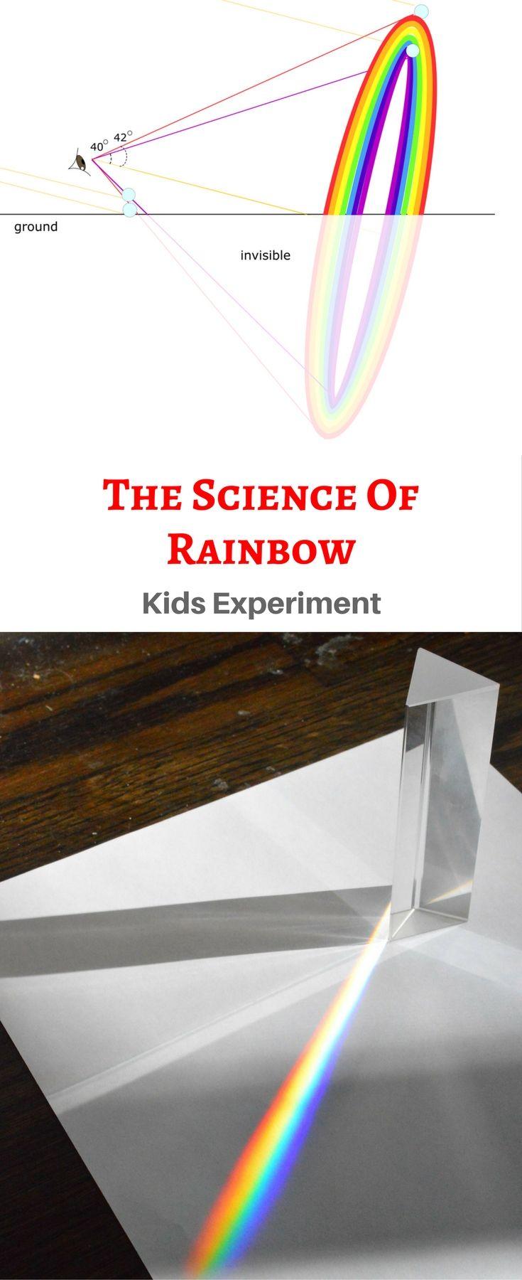 Rainbow Making Science Experiment #STEM #ActivitiesForKids