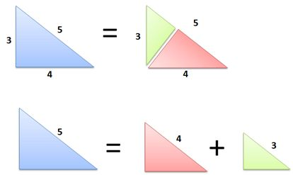 Which is the most beautiful proof of the Pythagoras theorem? - Quora