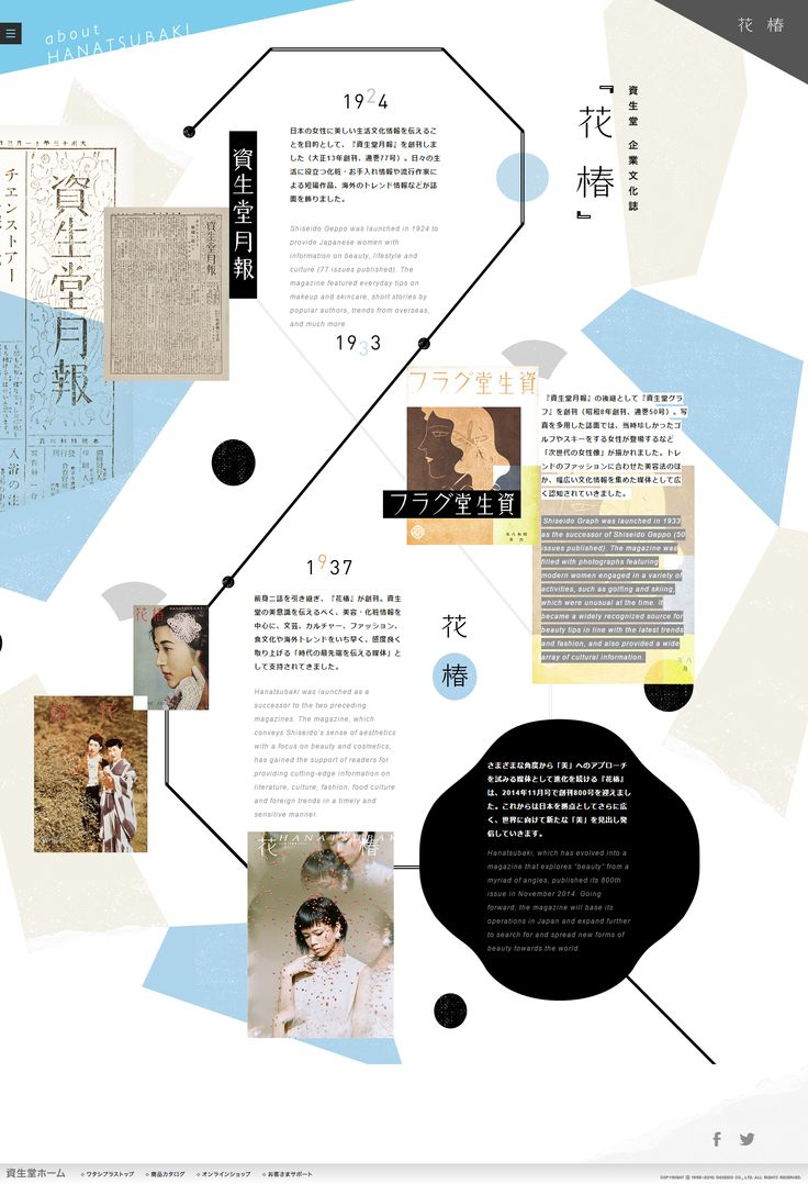 http://www.shiseido.co.jp/hanatsubaki/about/