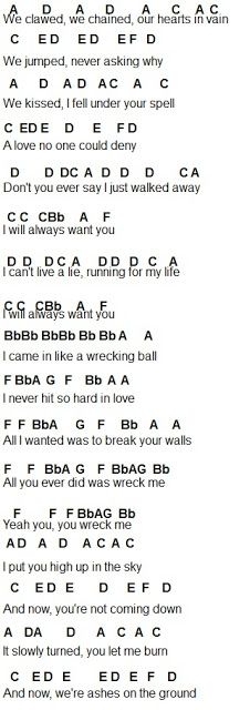 Flute Sheet Music: Wrecking Ball Part 1