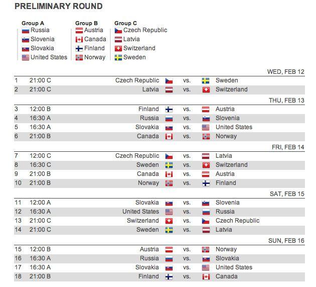 2014 Sochi Olympics hockey schedule