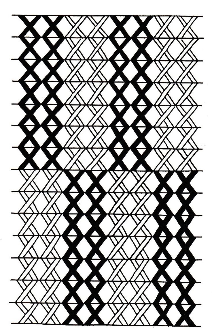 Roimata toroa, or albatross tears is the name of the pattern employed in tukutuku, the lattice work that decorates the walls of the meeting houses.