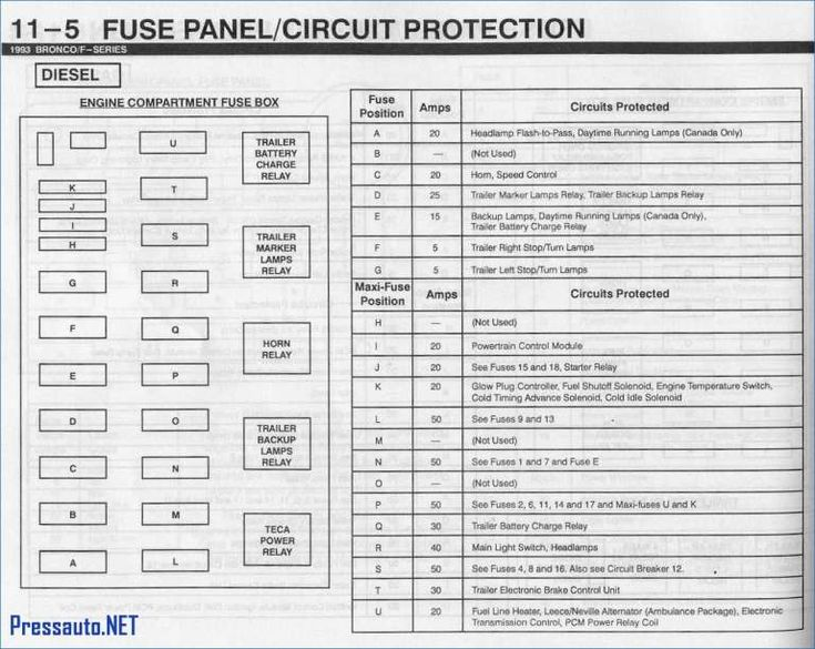 15  Fuse Diagram For Ford 97 Truck