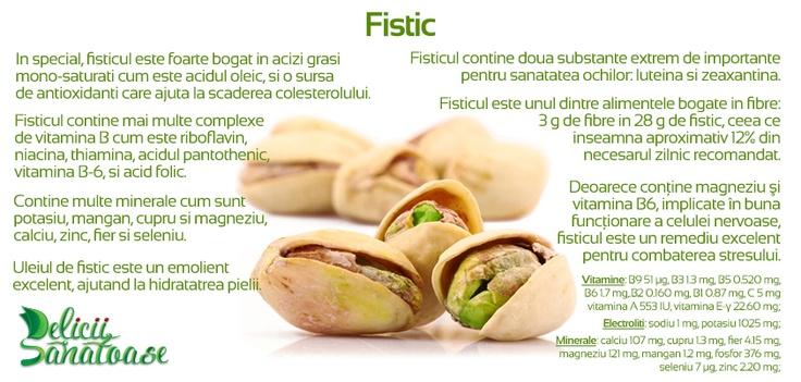 Pistachio @DeliciiSanatoas