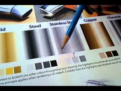 Metals Introduction + Analysis