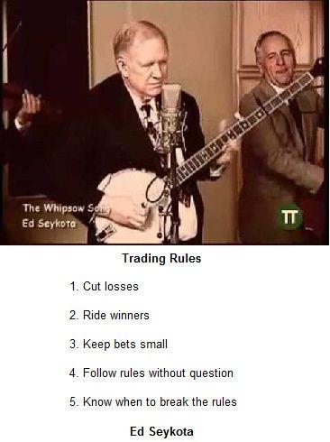 Ed Seykota's Trading Rules
