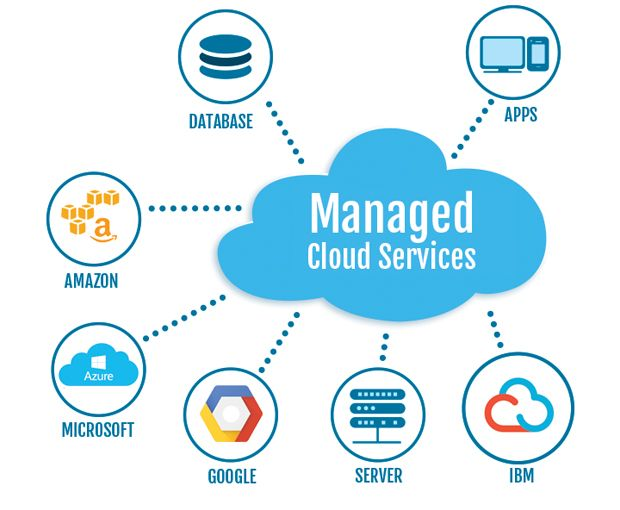 Cloud Computing Is A Method For Delivering Information Technology It Services In Which Resourc Cloud Services Cloud Computing Services Enterprise Application