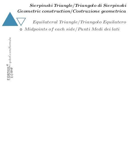 Triángulo de Sierpinski I Formule by BNF I https://plus.google.com/110042963505971411344/posts/V5w13tatum5