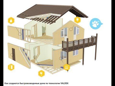 Проектирование дома. Немецкая технология. Сборно-панельный домокомплект ...