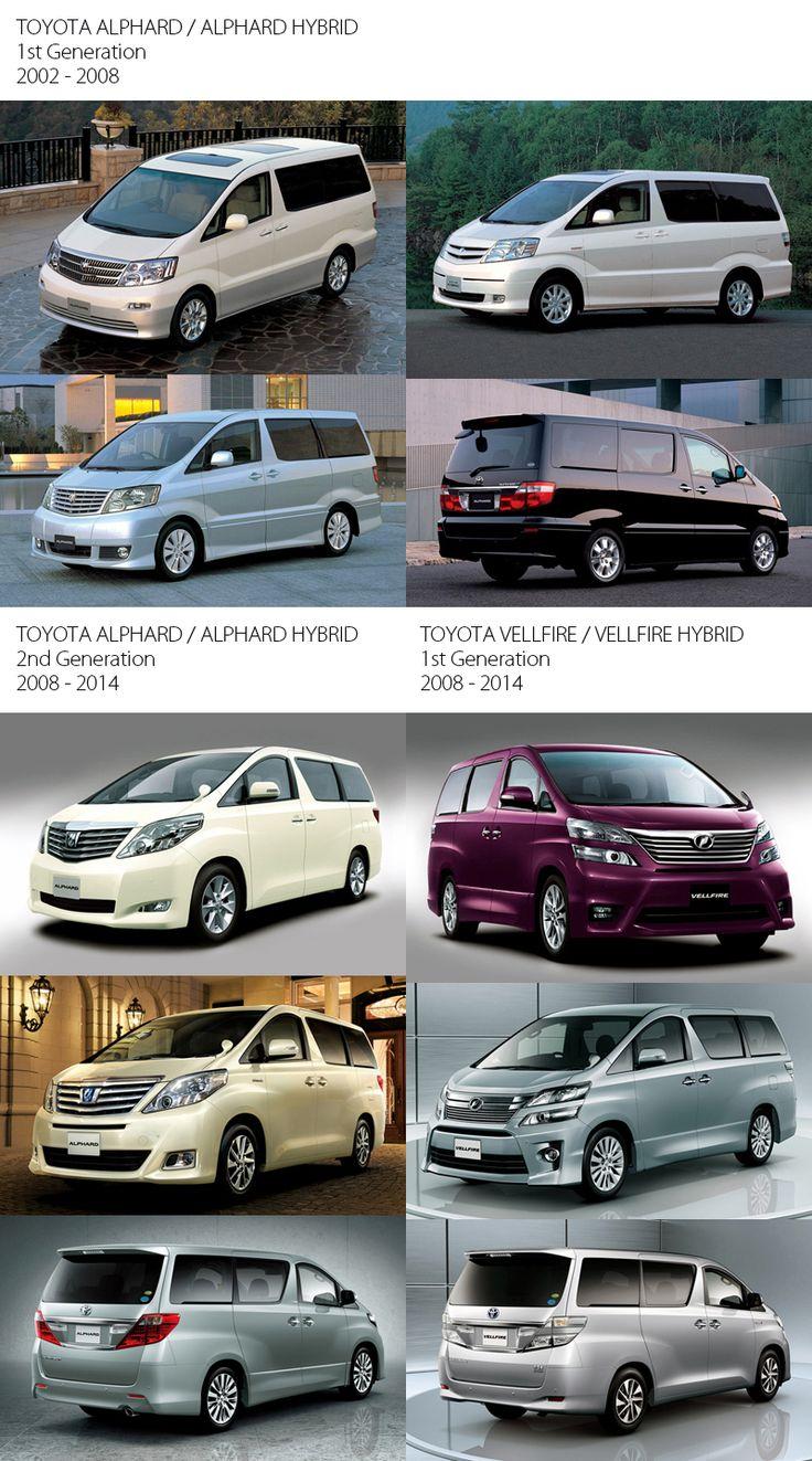 Toyota alphard vellfire 26 2015