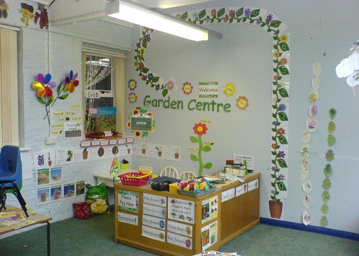 Garden Centre role-play area classroom display photo - Photo gallery - SparkleBox