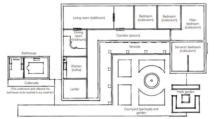 Roman villa floorplan
