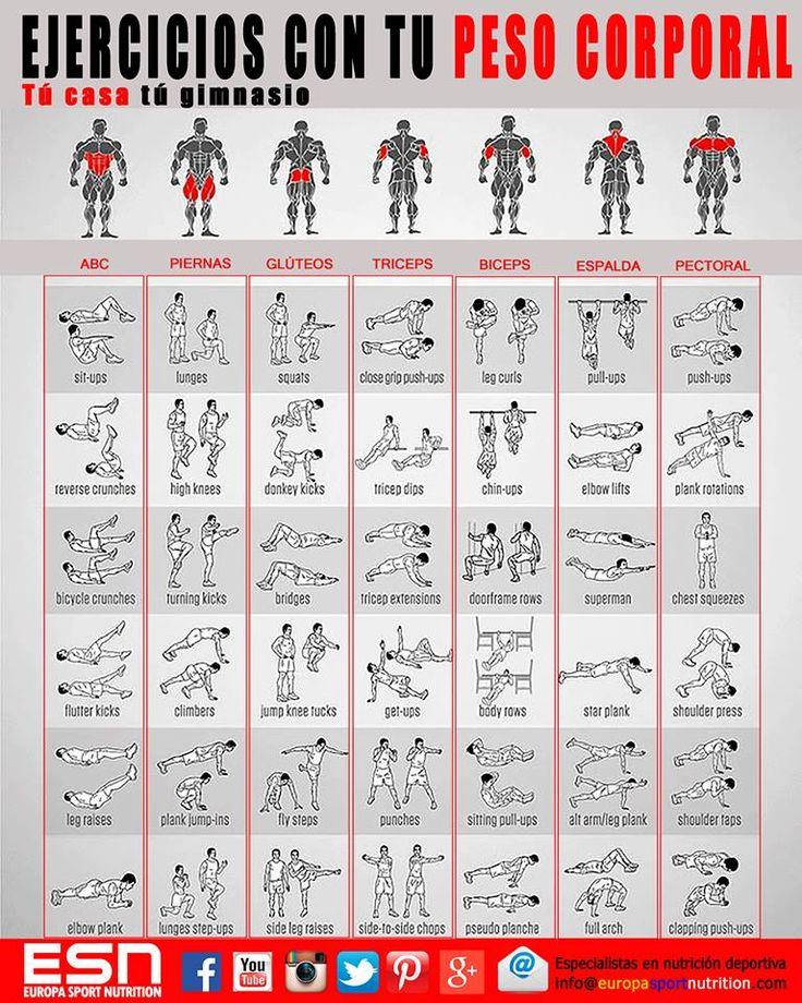 Usa tu peso corporal para tener un cuerpo 10, estos son tus ejercicios en casa  Todo sobre nutrición deportiva ESN ➡Información y pedidos: info@europasportnutrition.com ..