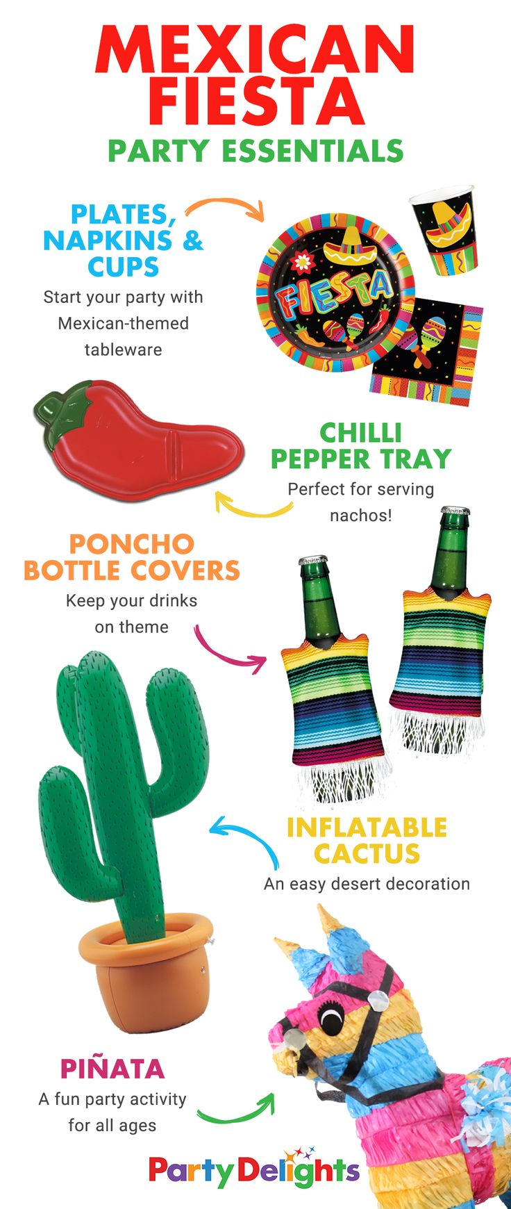 Mexican fiesta party decorating ideas hosting guide - Latest Mexican Themed Partyware Including Invitations Tableware And Decorations