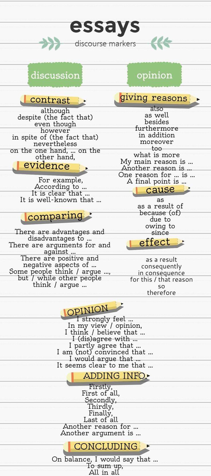 Homework Help Best Essay Writing Service Paper Writing Service