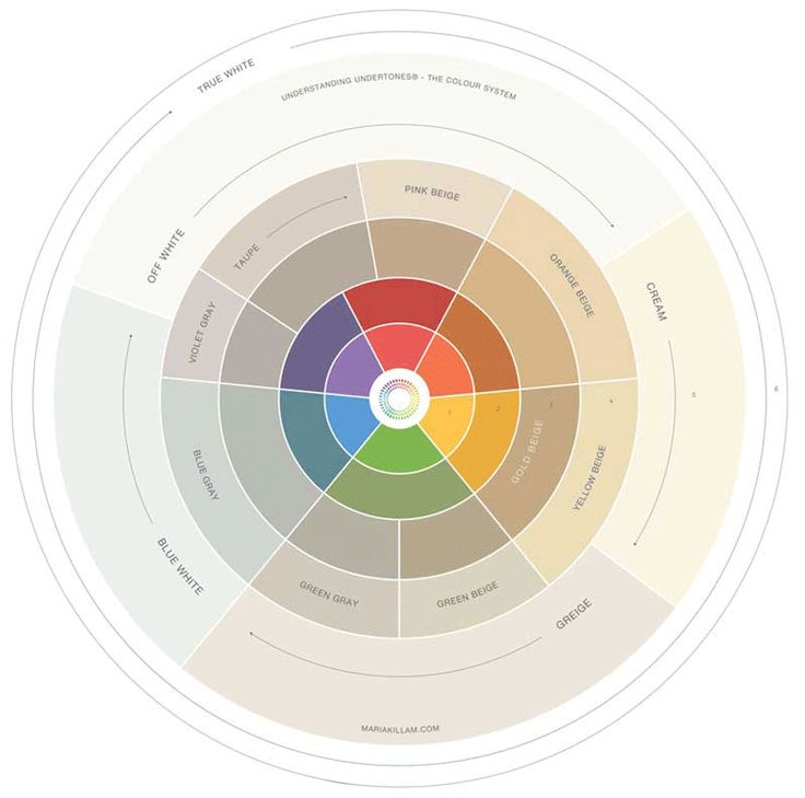 Understanding Color Theory 174 best color images on pinterest | colors, color theory and