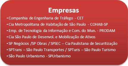 Portal da Transparência disponibiliza dados das empresas públicas (SP-BR)  http://transparencia.prefeitura.sp.gov.br/admindireta/empresas/Paginas/default.aspx  verifique, cobre, se informe.