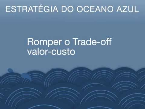 Estratégia do Oceano Azul - Vídeo - YouTube
