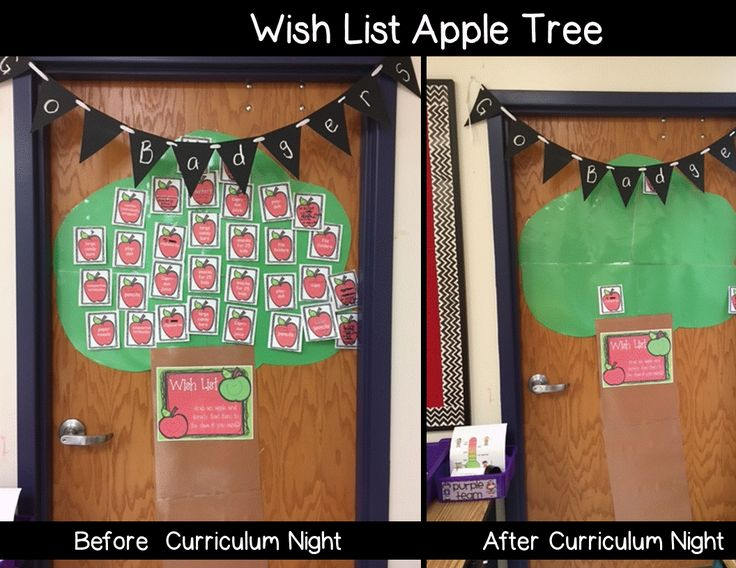 Editable Wish List Apple Tree for Meet the Teacher Day, Open House, Curriculum Night, Parent Teacher Conference Days, etc.