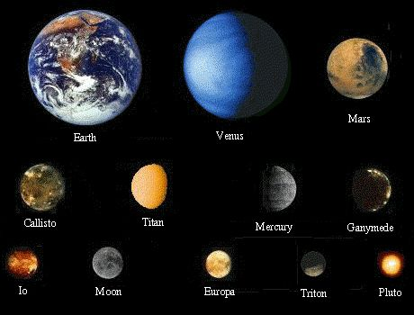 planets and moons in order of size - photo #9