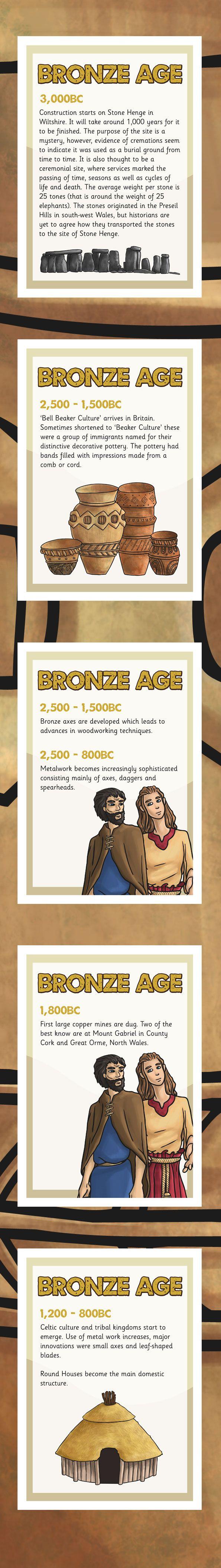 KS2  History Timelines- Bronze Age Timeline Posters