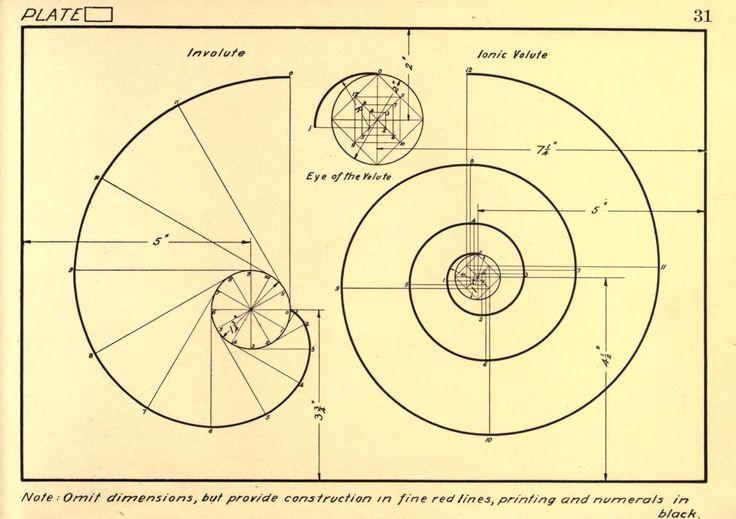 Arquimedes , aurea