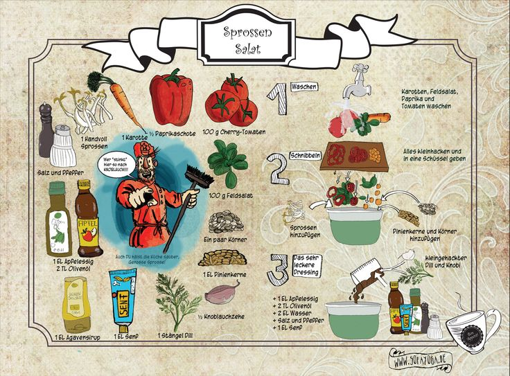sprossen salat mit knoblauch illustriertes veganes rezept rezept comic blog und vegane. Black Bedroom Furniture Sets. Home Design Ideas