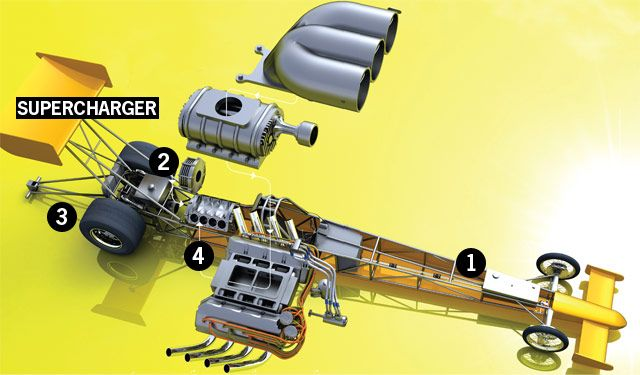 anatomy of a top fuel dragster with tops cars and top fuel