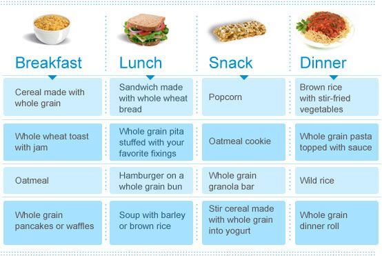 Whole Grain Carbs Food List