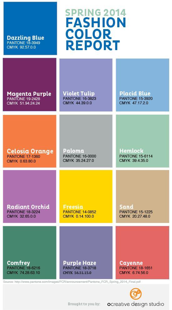 Pantone Spring 2014 color trends - Infographic by Ocreative Design Studio - http://www.ocreativedesign.com/blog/?ID=91