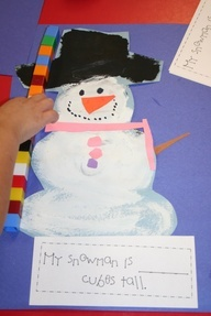 Mrs. Lees Kindergarten; Paint and measure snowmen