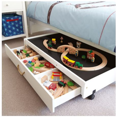 What materials do I need to make this train table? -mom of a 4YO - Imgur