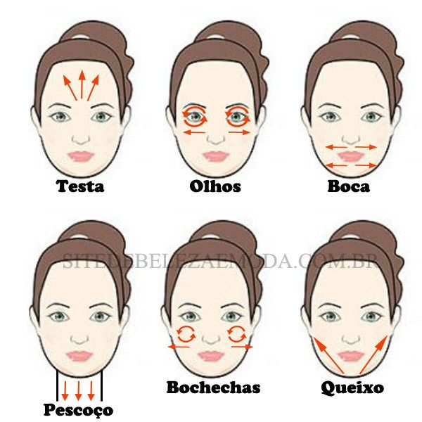 A forma de aplicar cremes faciais tem relação direta com resultados. Como aplicar cremes faciais na testa, região dos olhos, bochecha, queixo, boca, pescoço