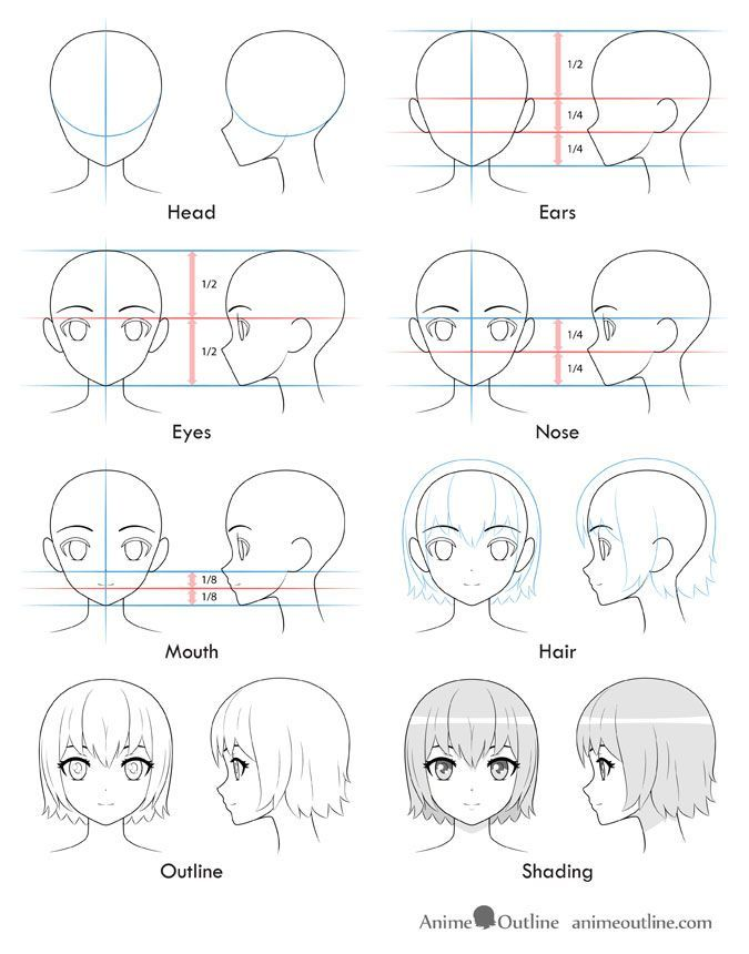 Instagram Post By Javiera Nov 11 2019 At 8 41pm Utc In 2020 Girl Face Drawing Anime Drawings Tutorials Anime Face Drawing