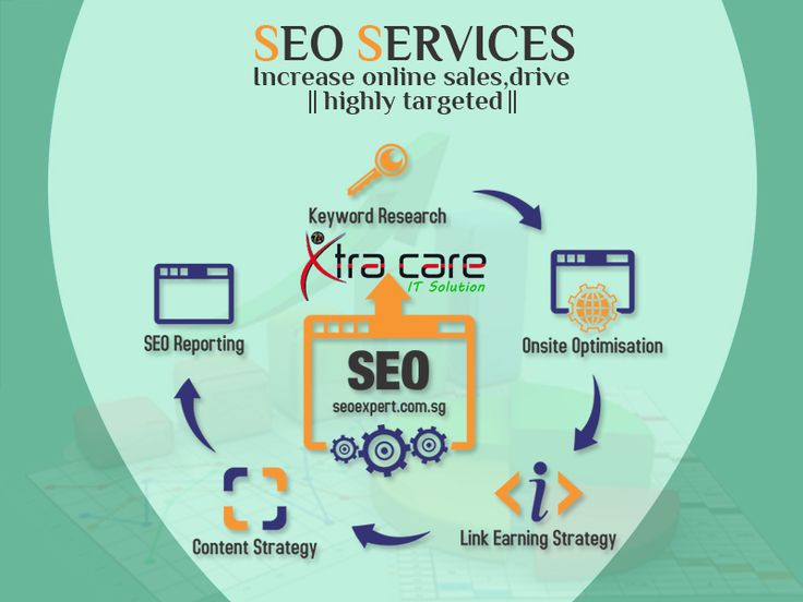 #Xtracare #IT #SOlutions is one of the best & professional #seo (search engine optimization) #services providing #company/#agency in #India. Please Visit the Site: www.xtracareit.com/pages/SEOServices