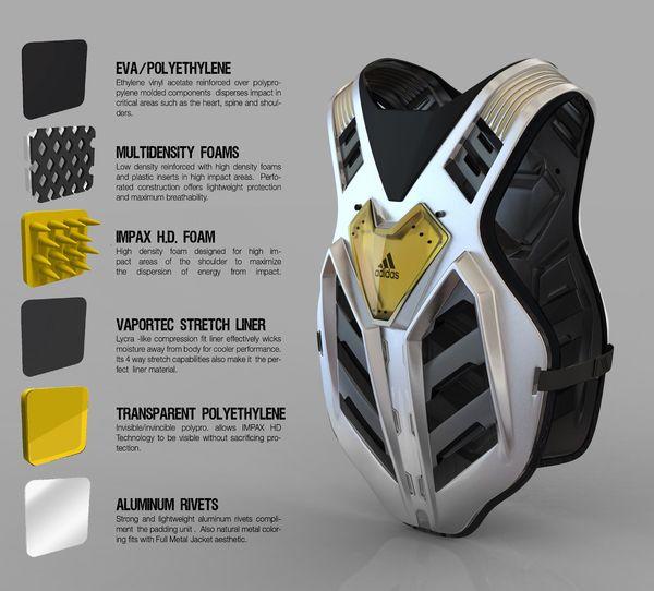 Adidas adiSkorp gear by Njegos Lakic, via Behance
