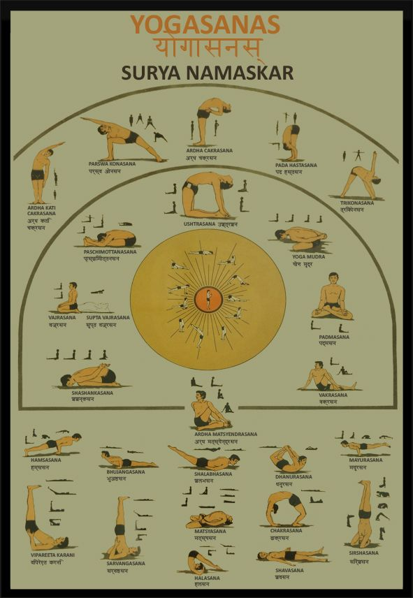 This Chart Is A Little Tricky To Understand But Has The Sanskirt Terms And Related Poses Hatha Yoga Asan Yoga Meditation Yoga Asanas Yoga Teacher Resources