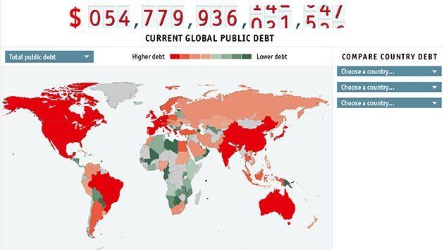 2014: Mapa: ¿Cuáles son los países con mayor deuda pública del mundo? – RT