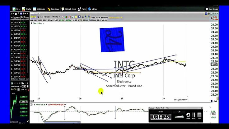 High Frequency MACD Trading Part 3 High frequency trading system that one can learn and put into use to better trading results.  Go into the minds of high frequency trading firms.